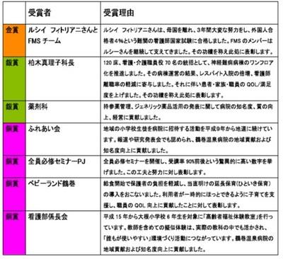 byouinsyou201105.jpg