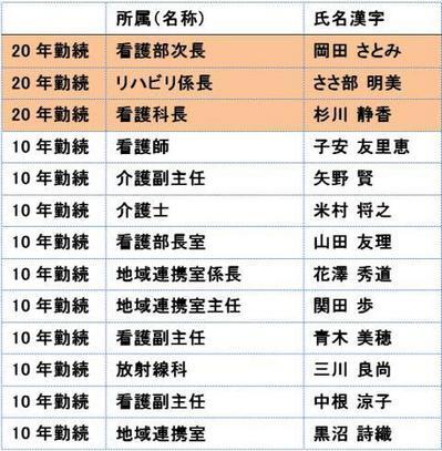 201501einenlist.jpg