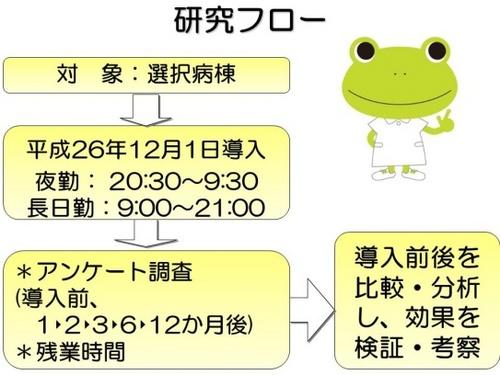 katou_s2.jpg