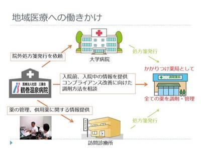 地域薬局との連携で在宅医療を支える -訪問薬剤管理指導への一歩―2