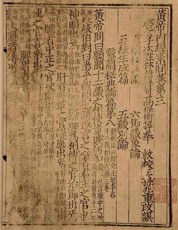 古典医学書イメージ